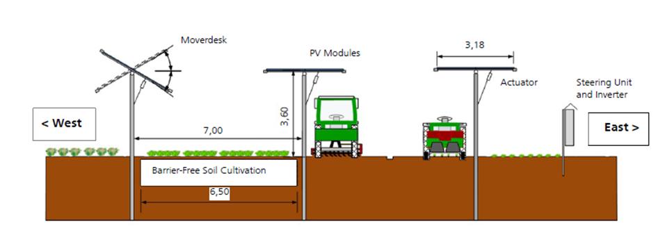 esempio agrivoltaico